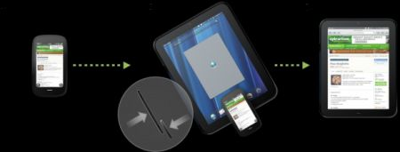 HP TouchPad Slate WebOS