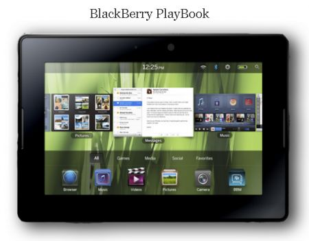 BlackBerry PlayBook a confronto con Apple iPad e Android
