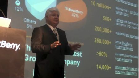 MWC 2010: Il Co-Ceo e Presidente di Rim parla al BlackBerry Developer Day