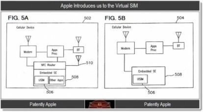 Sim Card virtuale: Apple deposita il brevetto