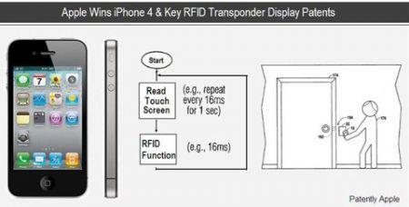 Apple brevetta la porta che si apre con l'iPhone