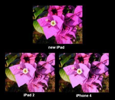 Nuovo iPad, Retina display a risoluzione elevata secondo DisplayMate