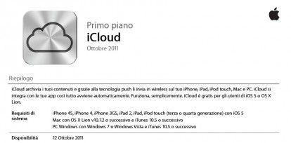 iCloud: costi, caratterisitiche e funzionalità della nuvola di Apple