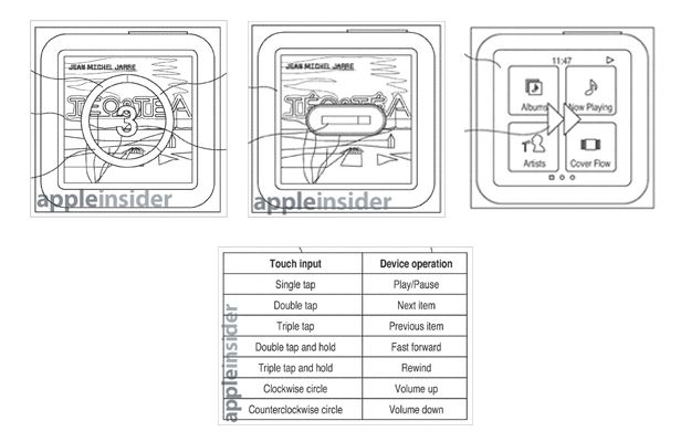 iPhone 5S, gesture multitouch a schermo spento in arrivo