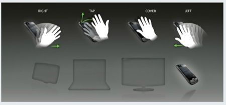 iPhone 4 e iPad 2 con tecnologia touchless?