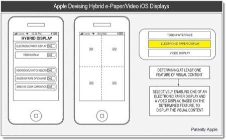 eBook, Apple brevetta un nuovo tipo di schermo per i futuri iPhone e iPad