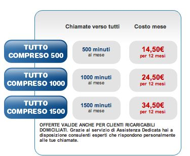 offerte tim iPhone