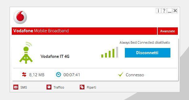 Test Vodafone 4g