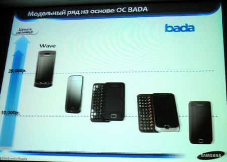 Samsung progetta quattro nuovi cellulari con Bada