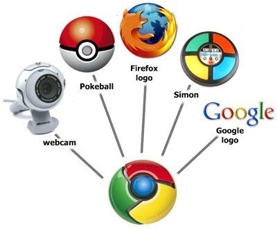 Google Chrome sfida Skype