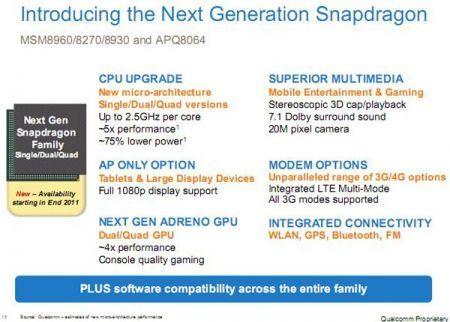 CPU Qualcomm Snapdragon quad core a 2.5 GHz entro fine 2011?