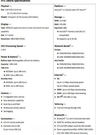 HTC Desire caratteristiche tecniche