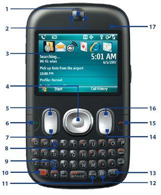 HTC Iris