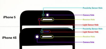 Vetri iPhone, il confronto tra display