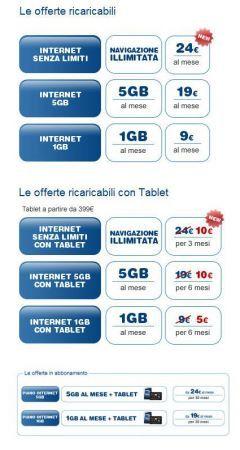 Tim: offerte e nuove tariffe per navigare con i tablet PC
