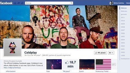 timeline facebook nuove pagine