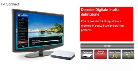 Vodafone e Google: arriva Youtube nelle TV