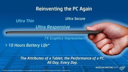 Da Intel arriva Ultrabook, lo sfidante di MacBook Air