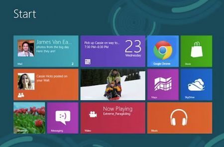 Windows 8 Metro interfaccia