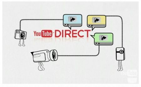 Youtube Direct: piattaforma video che diventa canale dedicato ai media