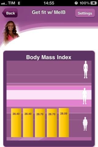 Get Fit with Mel B, indice della massa corporea