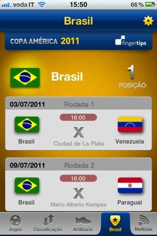 Coppa America, il Brasile