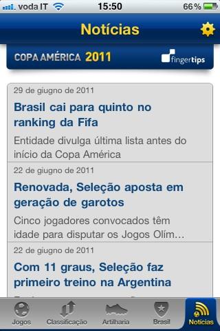 Coppa America, le notizie