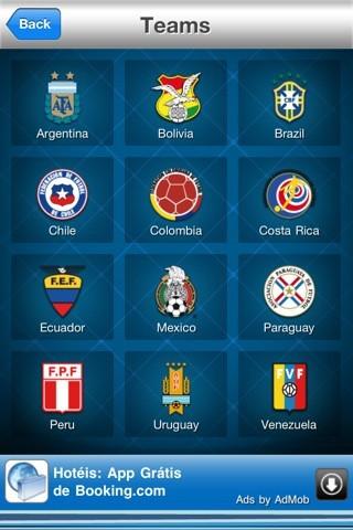 Coppa America, le squadre