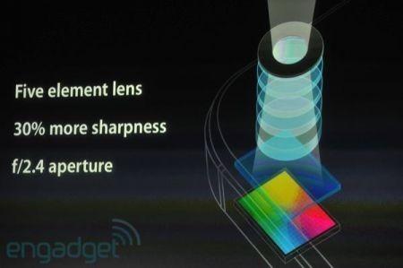 iPhone 4S, nuovo obiettivo