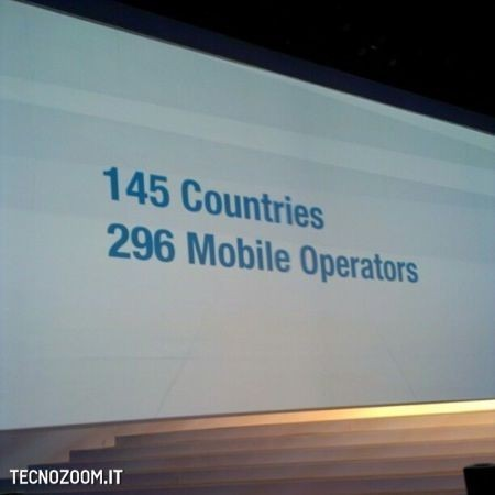 In 145 paesi