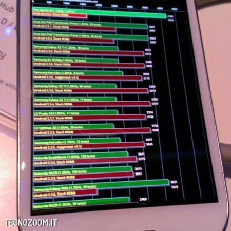 Samsung Galaxy S3 disponibile in Italia, tutti i prezzi e le offerte di TIM, Vodafone, Wind e 3