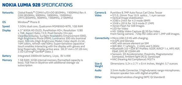 Specifiche Lumia 928