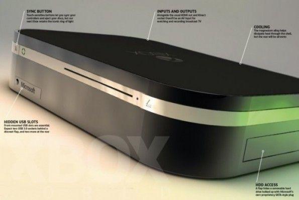 Nuova Xbox 720