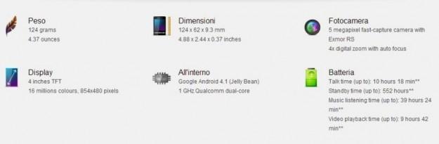 Sony Xperia M caratteristiche tecniche