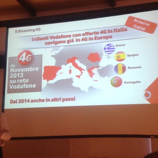 Vodafone 4G in Italia