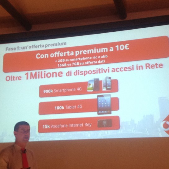 Offerta Premium 10 euro