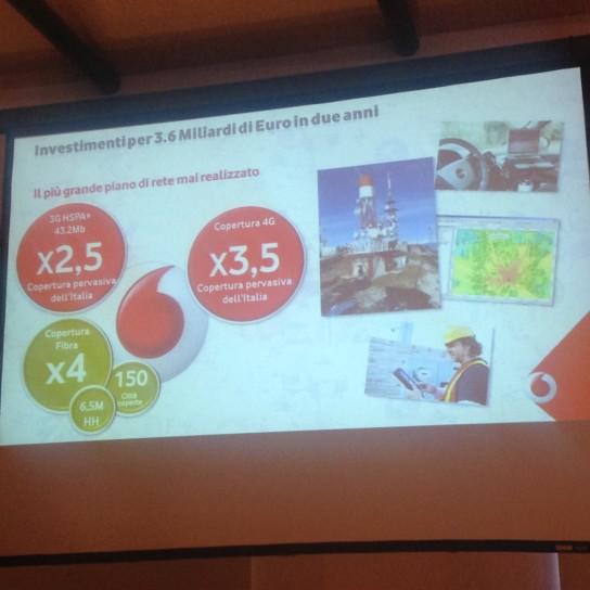 Vodafone 4G evento