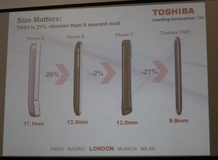 Toshiba G1 3